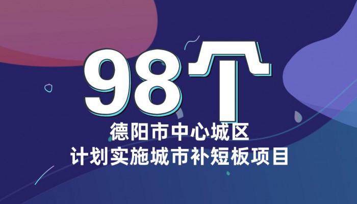 2019年,德阳市中心城区计划实施城市补短板项目98个