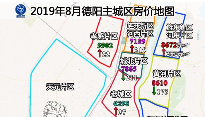 德阳楼市8月房价地图,哪些片区在涨价?