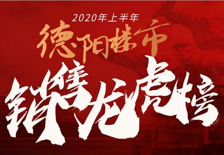 德阳楼市2020年上半场再见,本地房企得分4个亿夺冠!